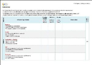 Social Business Models: pré-diagnostic de la gouvernance
